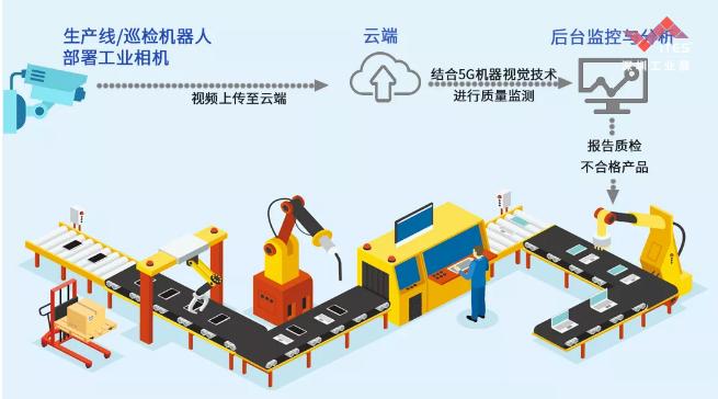 技术进步加速机器视觉落地更多制造领域