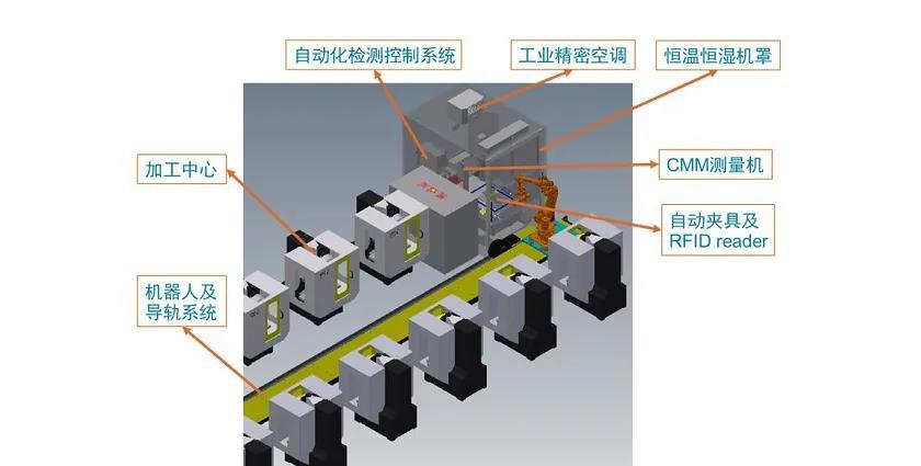 半导体零件在线检测.png
